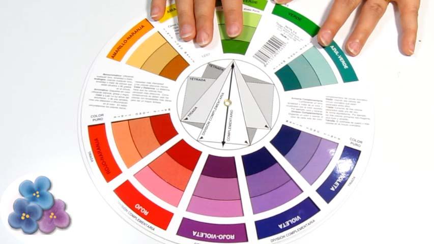 comninar-colores-circulo-cromatico